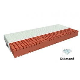 Pěnová matrace BRW Flexo 200x160 cm